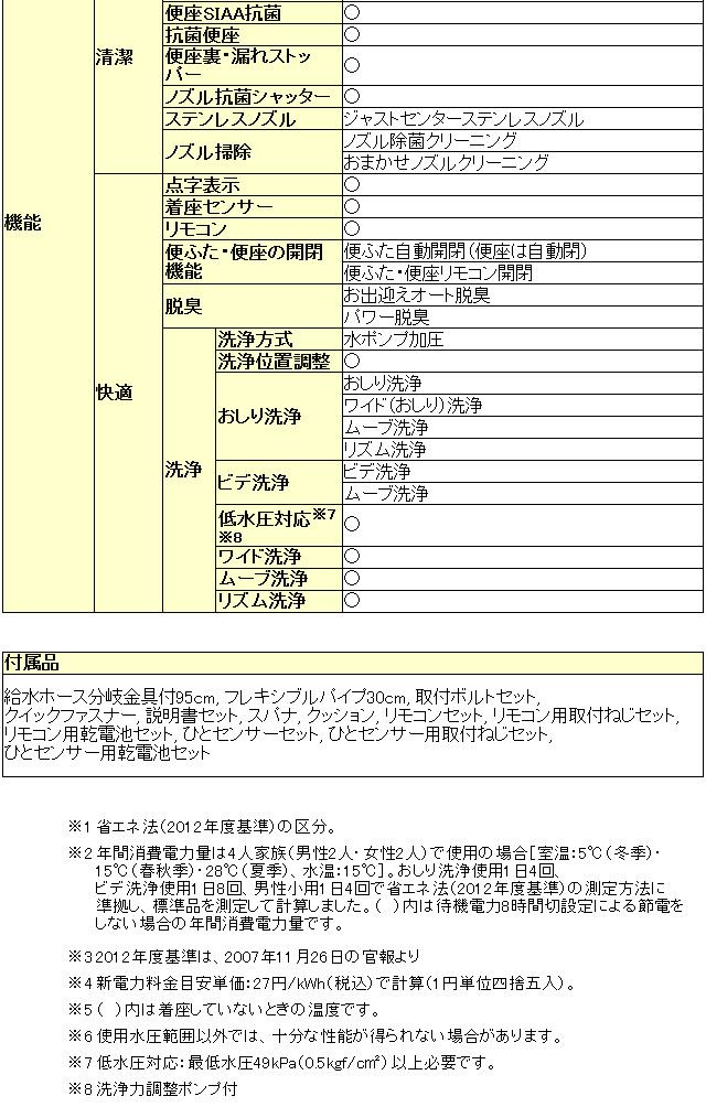 Panasonic 温水洗浄便座 ビューティ・トワレ DL-RL40-CP 詳細スペック