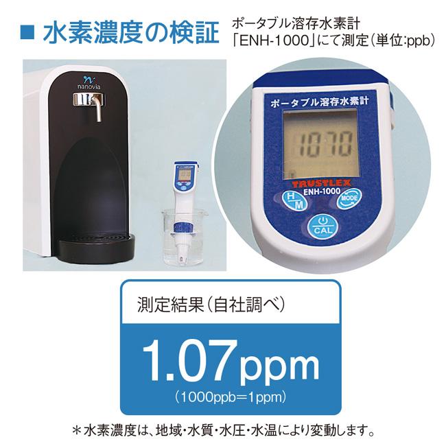 水素水濃度の検証。
