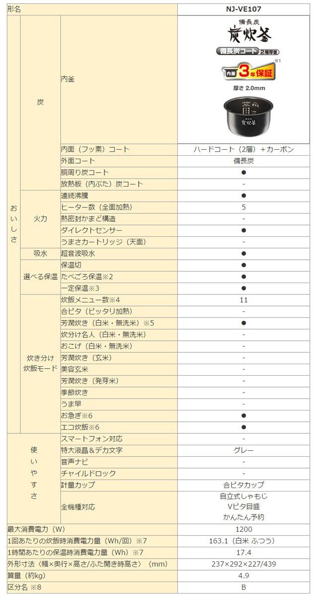 三菱 IH ジャー炊飯器 備長炭 炭炊釜 NJ-VE107 仕様詳細
